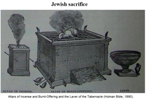 wikipedia.en_hcaust_sacrifice