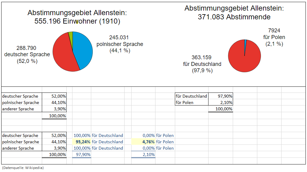 volksabstimmung-1920-2-1.png
